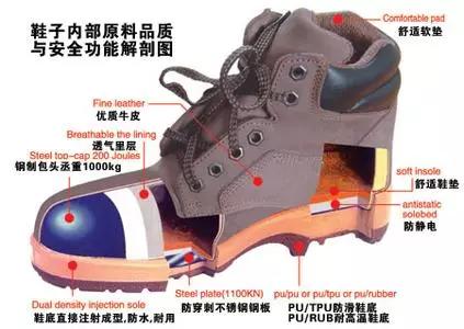 安全鞋构造