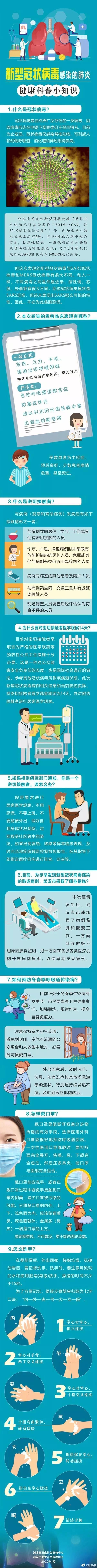新型冠状病毒感染肺炎的预防知识