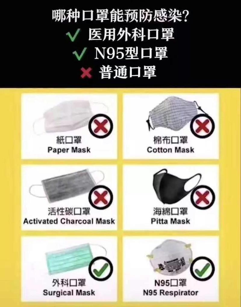 如何选择合适的口罩