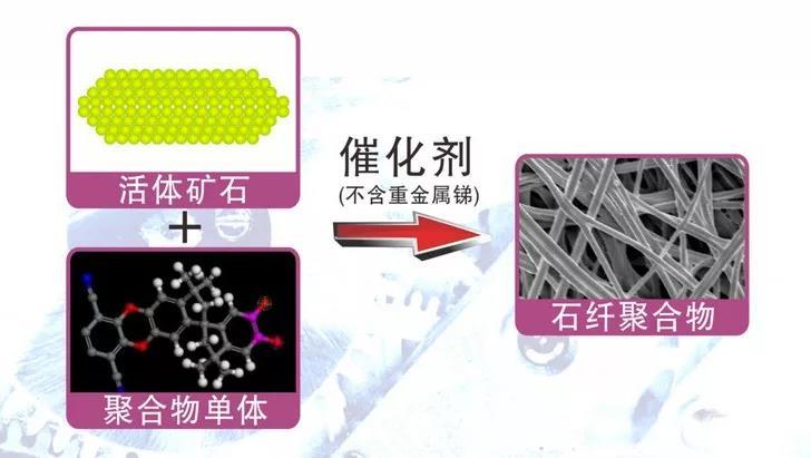 华信安全抗菌产品