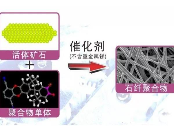 下一代更安全|华信抗菌防护产品来啦!