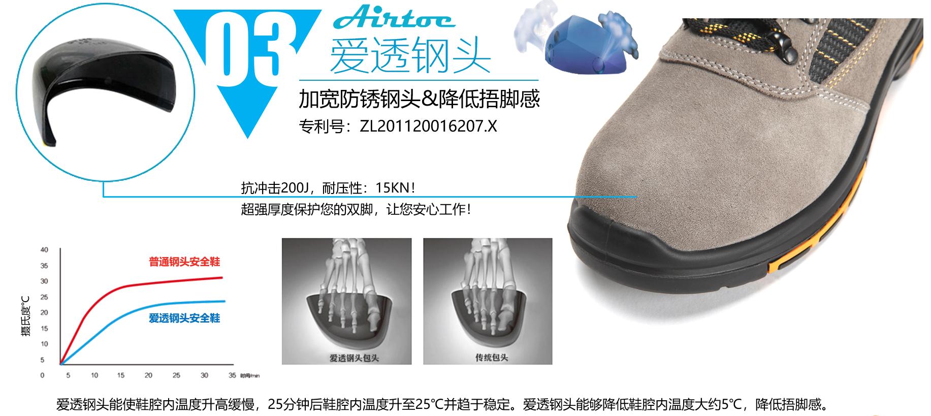 吉豹X5315S橡胶PU安全鞋